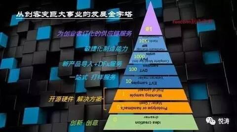 不要让富士康跑了 -  - yaopingjun612@163.博客