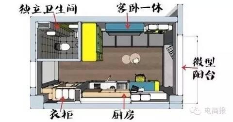 万科25平米极小公寓(超牛)