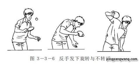 乒乓球比赛,最大限度,主动性,中国,技术
