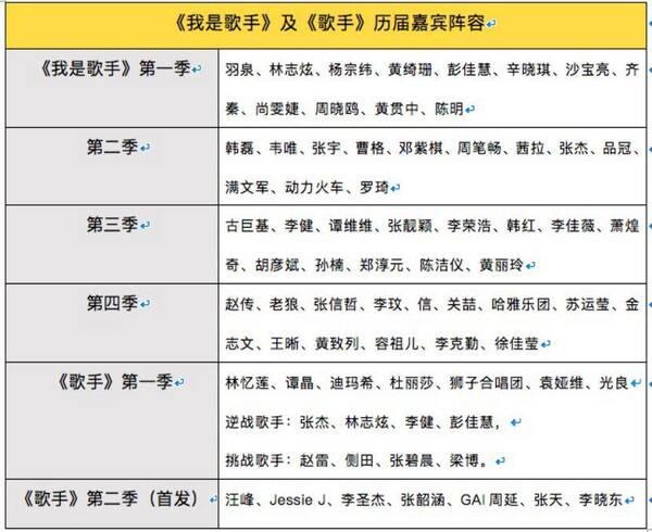 苏华艺术培训学校
