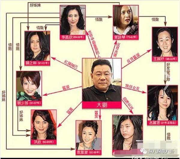 李嘉欣神颜也被diss,那届香港美人能凑一部小三图鉴