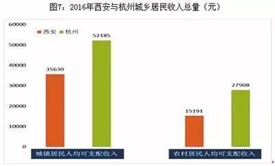 国民可支配收入公式_杭州人均可支配收入