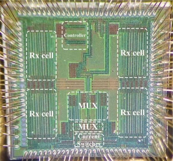 芯片内部集成三项误差校准电路,通过与fpga配合可实现通道之间的自动