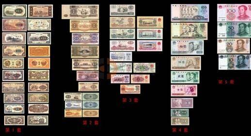纸币回收价格表2015图牅�(�X�_中国钱币收藏价格表总览!