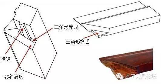 明清家具榫卯结构 | :高束腰结构,夹头榫结构和插肩榫