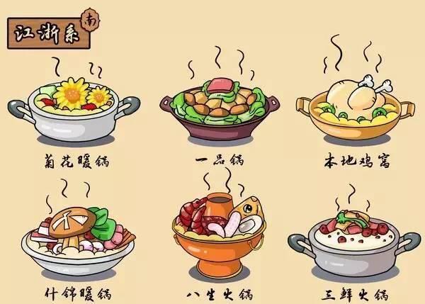 南方火锅和北方火锅的区别,辣么大!