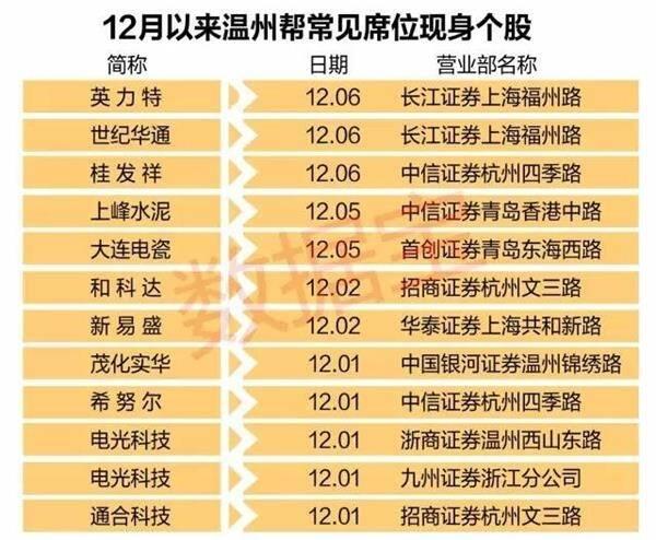 温州 股票配资平台_股票小额配资平台_广州股票配资平台