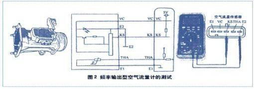 翼板式空气流量计是一个三线传感器,其中两条是参考电压的正负端,另一