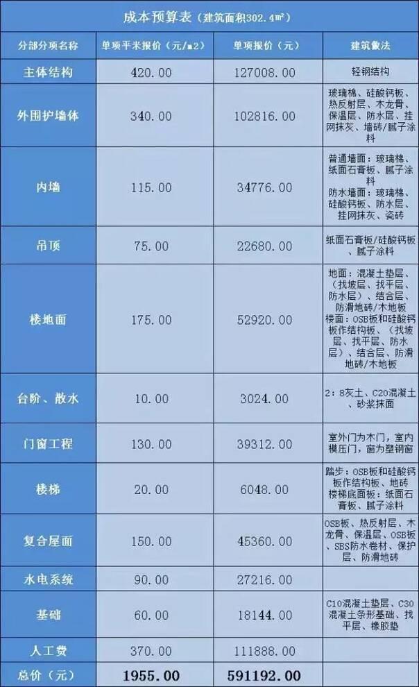 框架结构工程进度计划表