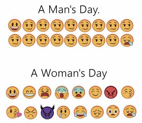 男人的一天vs女人的一天!