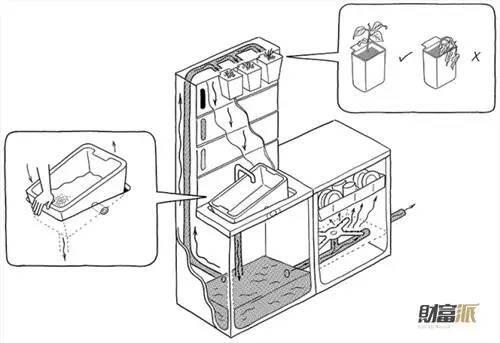 冰箱产品设计手绘图