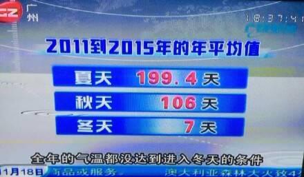 按这节奏下去,广州明年都不知道还有没有冬天