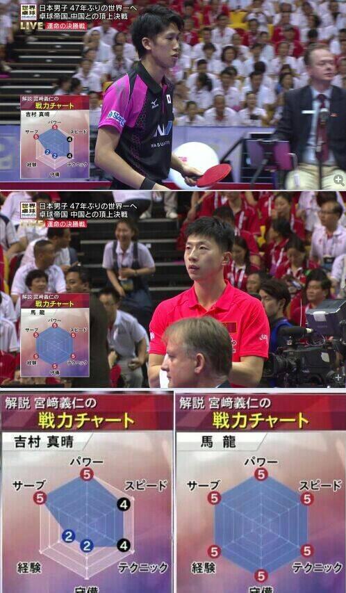 原来日本电视台是这么看待中国乒乓球队员的