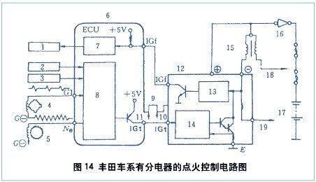 如果跳火正常,则发动机ecu电脑没有给点火控制单元输送点火信号igt;如