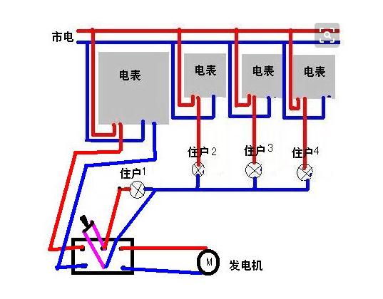 电度表工作原理分析,千万不能存在侥幸心理去偷电