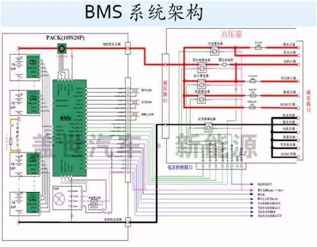 电路 电路图 电子 户型 户型图 平面图 原理图 640_499