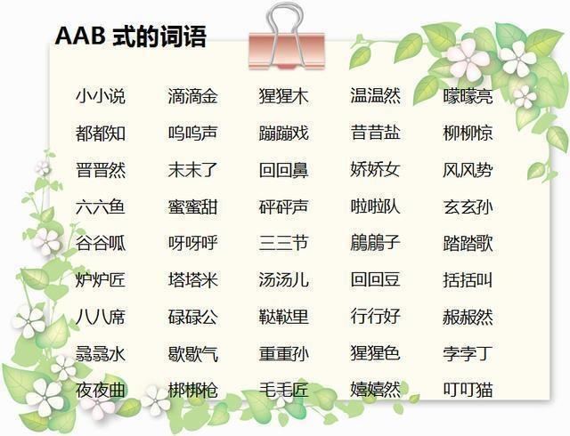语文老师精心整理 1 9年级必考词汇,ABB AABC ABAC式,收藏学习图片