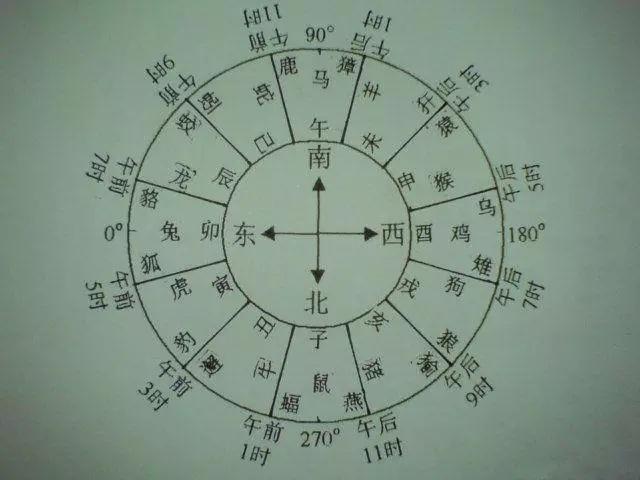15/24九宫八卦十二生肖图图片