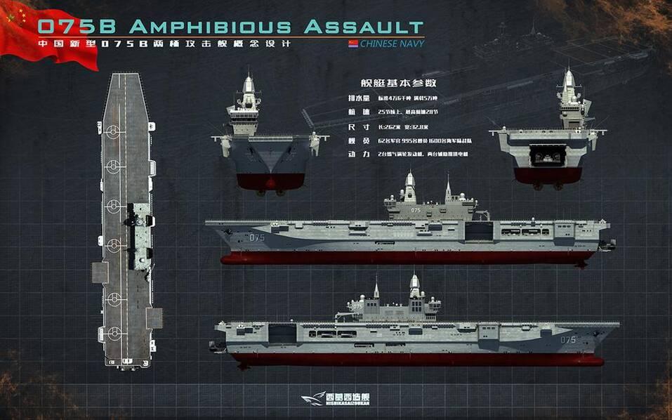 中国新两栖攻击舰或于2019年下水 可充航母【图】 - 春华秋实 - 春华秋实 开心快乐每一天