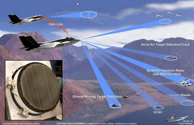 导弹--视频泄F-35完虐F-16非只靠隐身 同样技术将决定歼20战力