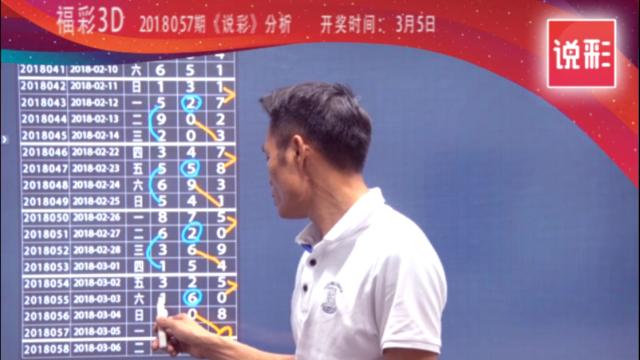 说彩-2018-3-5福彩3D开奖预测资讯