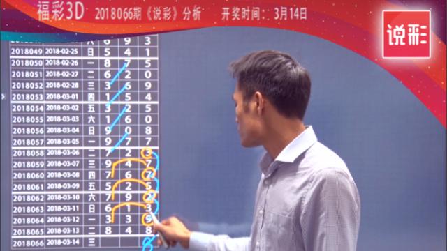 说彩-2018-3-14福彩3D开奖预测资讯