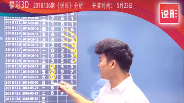 说彩-2018-5-23福彩3D开奖预测资讯