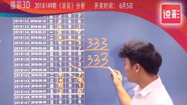 说彩-2018-6-5福彩3D开奖预测资讯