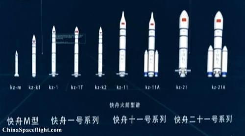 美媒:中国未来洲际导弹或携带50个弹头!?