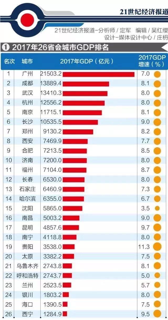 gdp和ni的区别在于_赵鑫胜利 8.29午评GDP来袭黄金迎大行情 跟上操作等翻仓