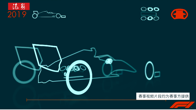 进化之路 1分钟看懂F1赛车的外观变化