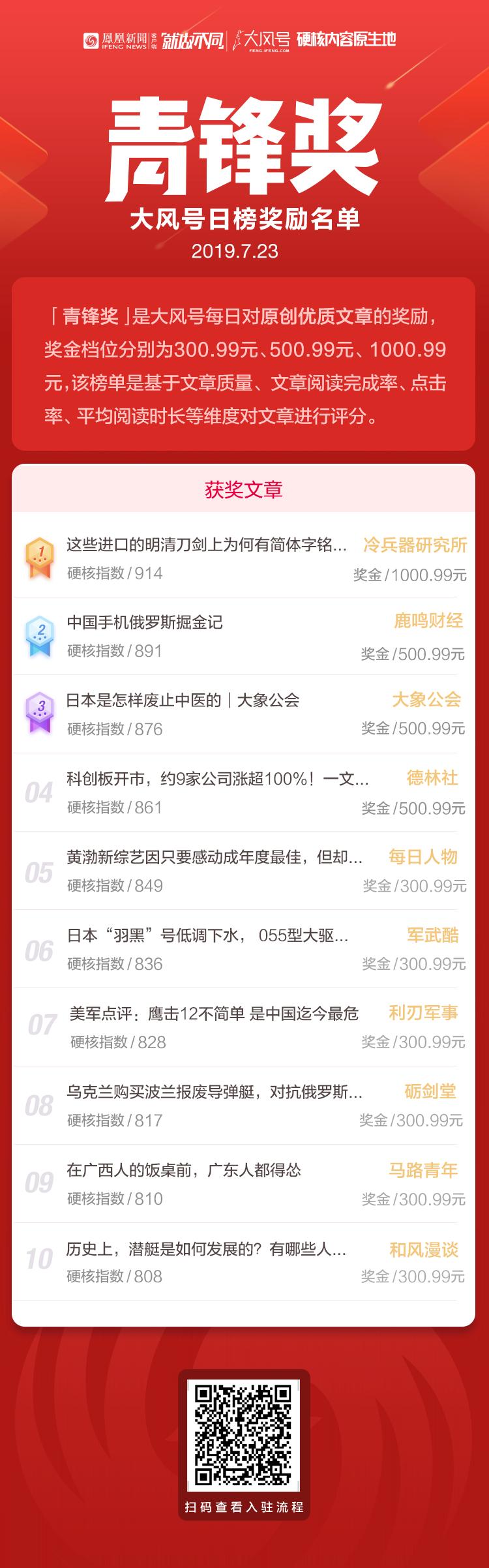 大风号「青锋奖」榜单公布(7月23日)