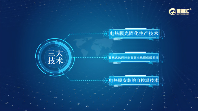 西源汇——20190807惠泽热能