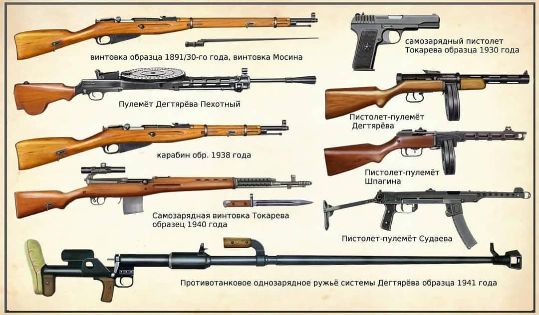 为啥56冲明明是仿AK的突击步枪,我们却叫他冲锋枪