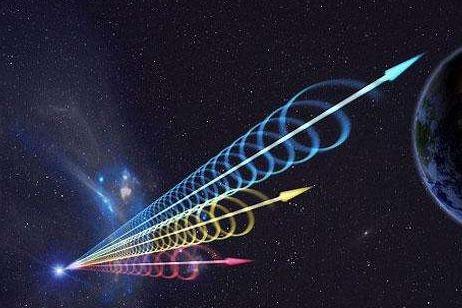 宇宙外的信号