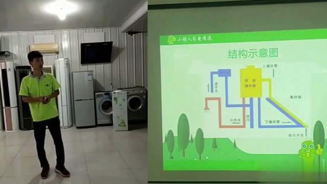 胶州太阳能结构示意图讲解小绿人家电清洗