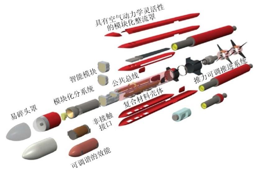 欧洲计划研发小型空空导弹 能进行空中反导