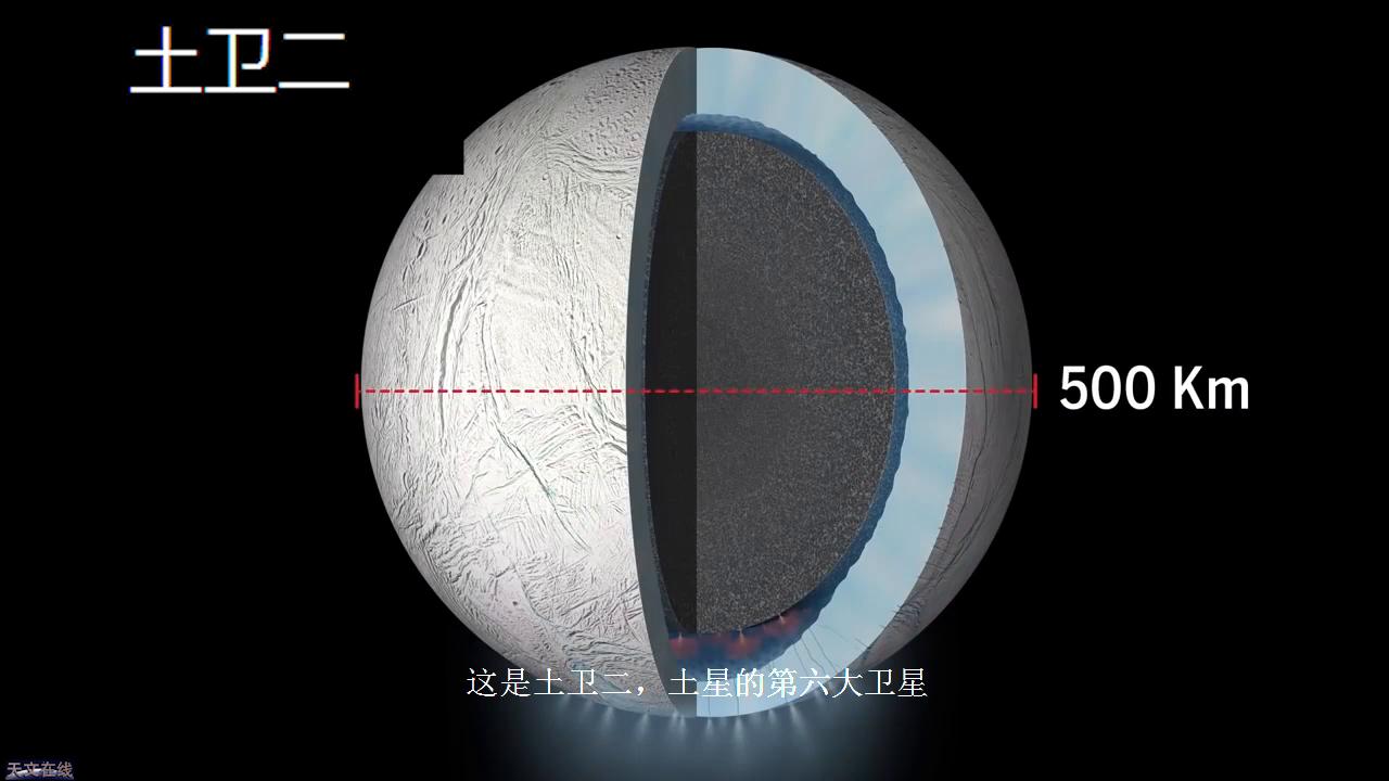 剖面分析土卫二恩克拉多斯:表面氢气翻涌,地下海洋活跃