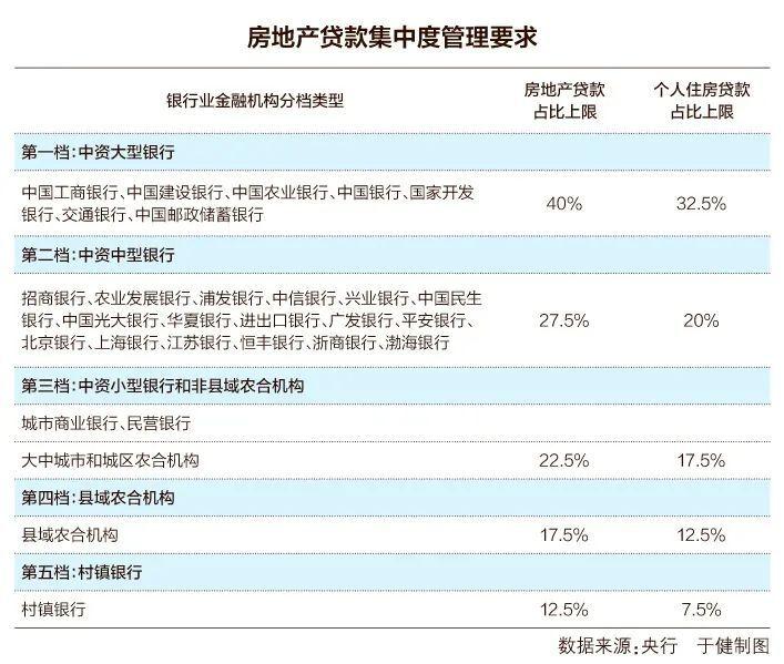 涨价!停贷!升利率!这些城市,买房更难了 ——凤凰网房产北京