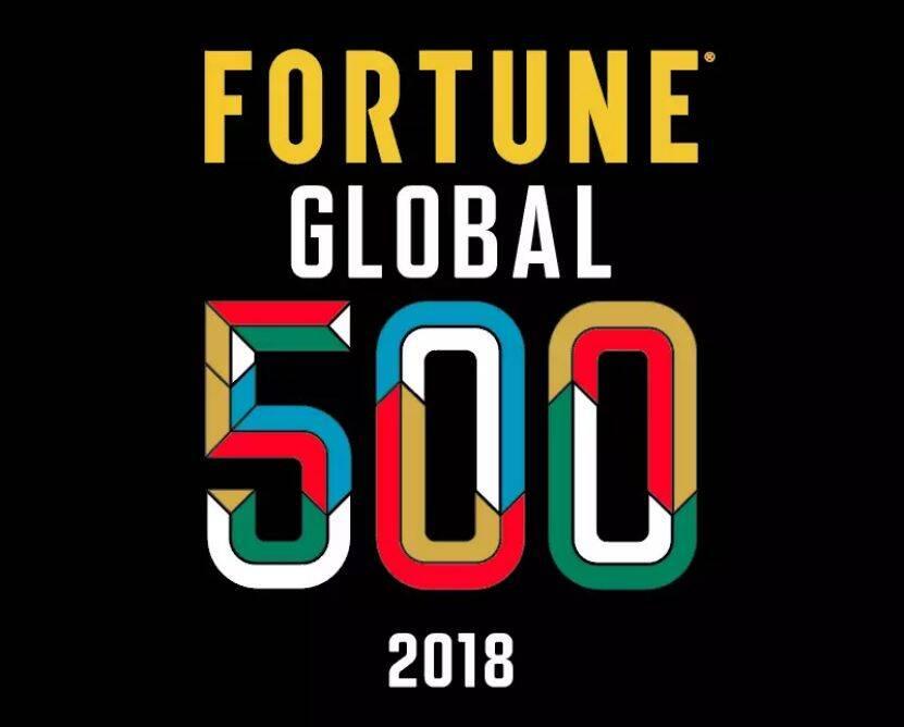 闯进世界500强需要怎样的速度?爬升最快的中国产业是这个!