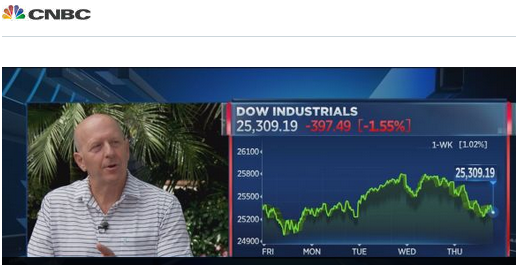 高盛CEO:10月美股大跌的部分归因程序化交易