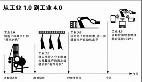 许成钢:创新提高生产率