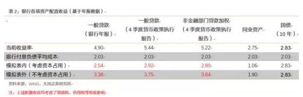 天风宏观:中国房地产市场收缩全景图