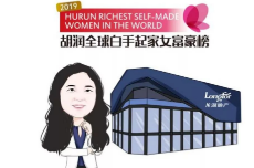 2018女性薪酬不足男性八成?全球最成功女富豪在中国 !