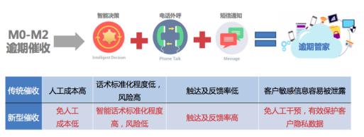 """同盾科技蒋韬:信用卡网申将成为银行""""兵家必争之地"""""""