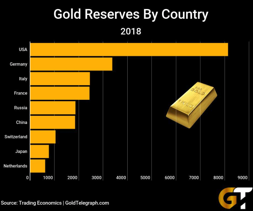 """外媒:美元70年主导地位丧失 """"王牌""""黄金价值重现"""