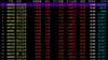 A股放量暴涨:沪指涨4%创业板涨5% 券商股集体涨停