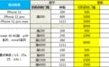 http://www.weixinrensheng.com/kejika/1043953.html