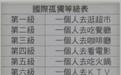 http://www.weixinrensheng.com/shishangquan/952529.html