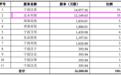 http://www.weixinrensheng.com/baguajing/1198646.html
